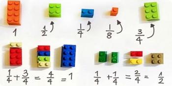 Da li vaša djeca vole da vježbaju matematiku?